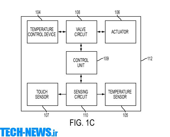 Apple patents a touchscreen that emulates different materials thanks to vibrations, temperature 3