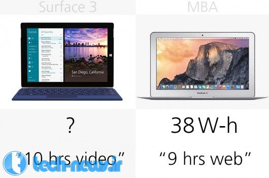 macbook-air-vs-surface-3-0