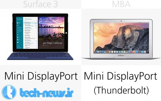 macbook-air-vs-surface-3-22