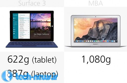 macbook-air-vs-surface-3-23