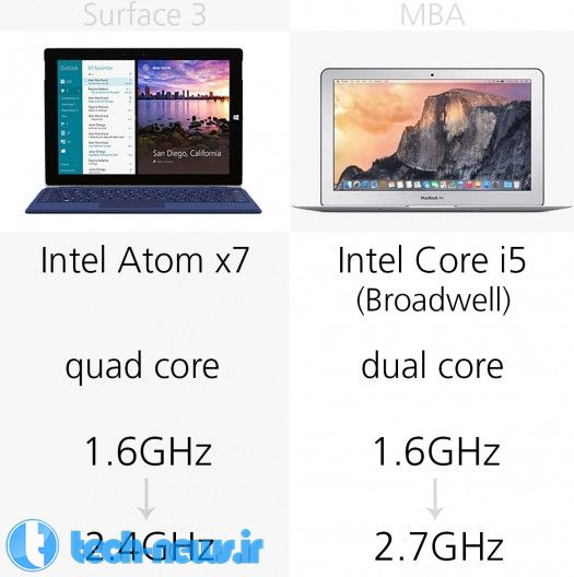 macbook-air-vs-surface-3-4