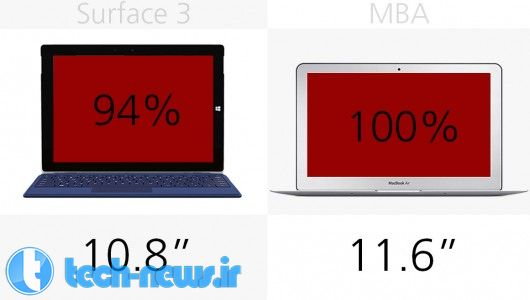 macbook-air-vs-surface-3-8