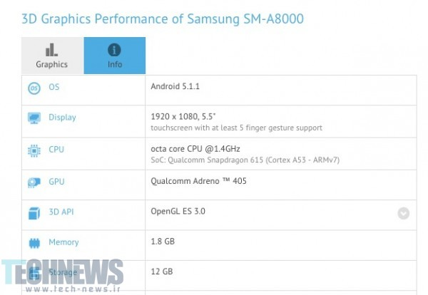 Galaxy A8 specs revealed in leaked benchmark