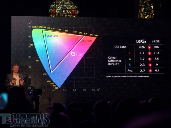 LG G4 IPS Quantum Display explained How is it different to a normal LCD 2