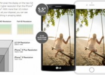 LG mentions the iPhone 6 Plus on its website to show its lower screen resolution compared to the G4