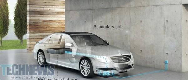 Photo of تعامل جدید کوآلکام و مرسدسبنز و برای توسعهی شارژ بیسیم خودروها