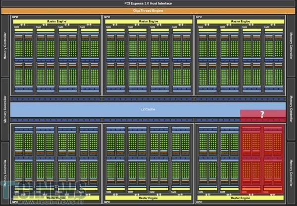 NVIDIA GeForce GTX 980 Ti Core Configuration Revealed 2
