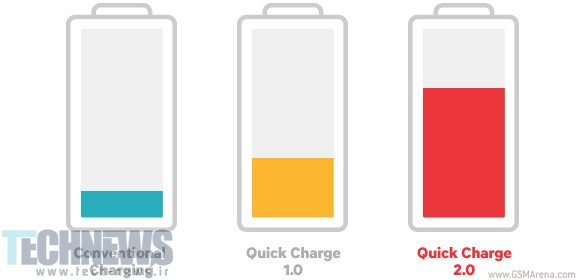 quick-charge-20