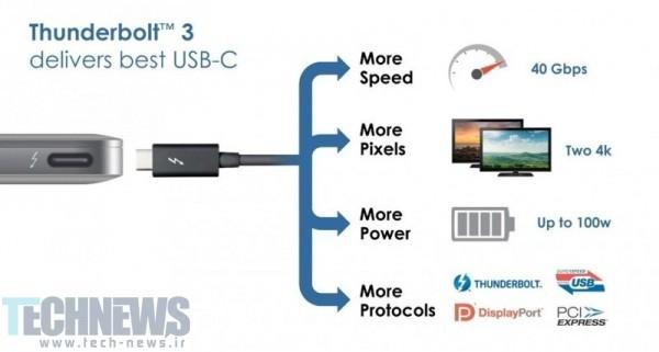 Photo of [Computex 2015] رابط Thunderbolt 3 با بهرهگیری از USB Type-C توسط اینتل معرفی شد!