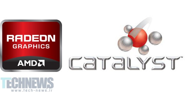 AMD Catalyst 15.7.1 Driver Download