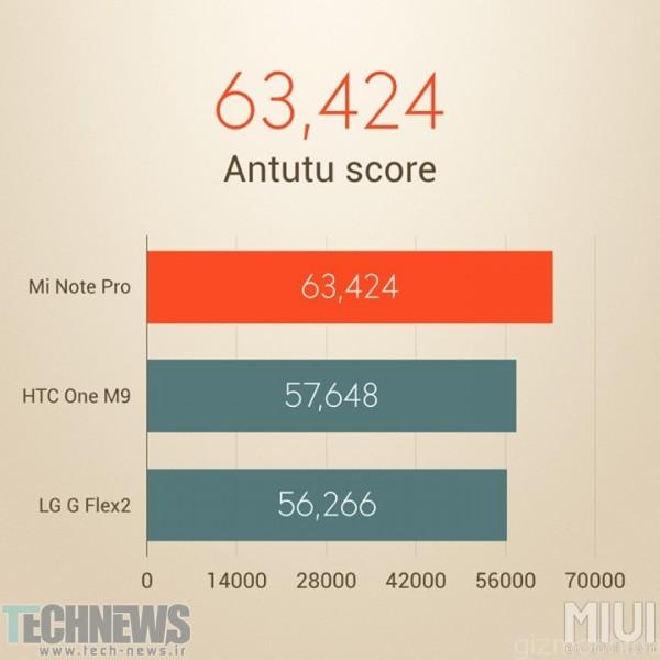 امتیاز وان پلاس 2 در بنچمارک AnTuTu  ثبت شد