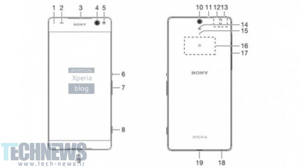 Sony Xperia C5 Ultra manual confirms bezel-free display 2