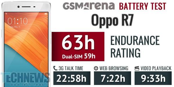 تست باتری Oppo R7