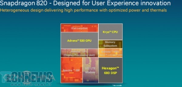 Hexagon 680 DSP will help take a load off of the main CPU of the Snapdragon 820 chipset 4