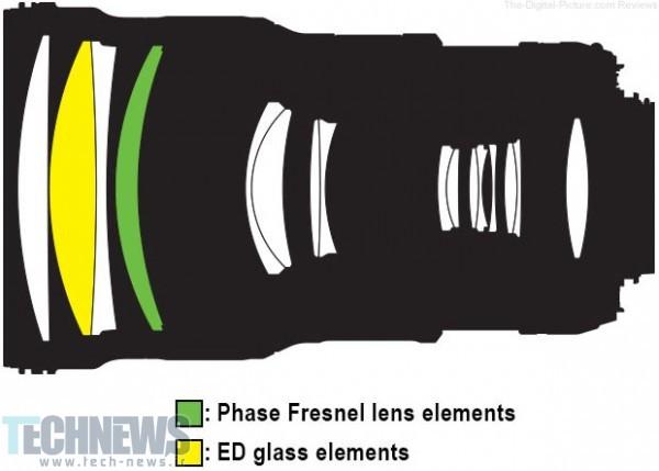 Nikon-AF-S-NIKKOR-300mm-f-4E-PF-ED-VR-Lens-Construction