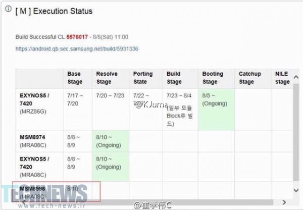Samsung-Galaxy-S7-Jungfrau-Snapdragon-820-version-Android-M-update-schedule (1)