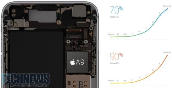 Photo of [کنفرانس اپل] معرفی چیپ قدرتمند و جدید A9 به همراه پردازشگر کمکی M9