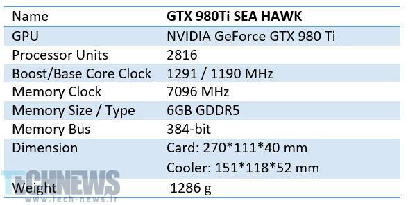 MSI and Corsair Announce GeForce GTX 980 Ti Sea Hawk Graphics Card 6
