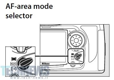 Nikon-D700-AF-Area-Mode-Selector