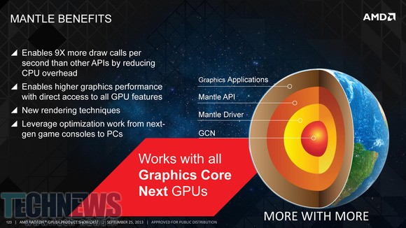 amd-mantle-overview-100055858-large