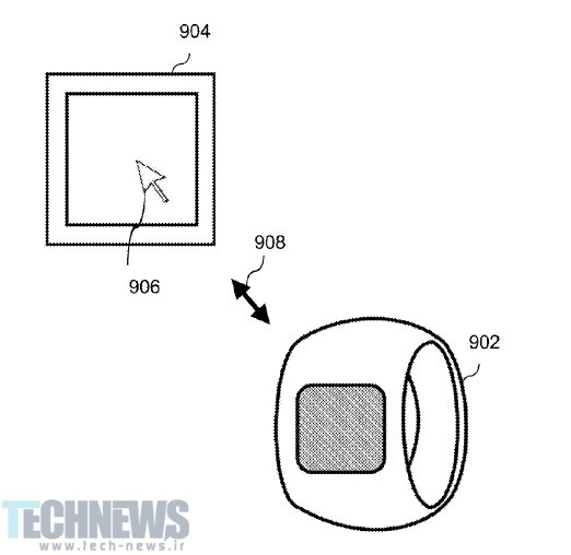 Is there an Apple iRing in the future 2