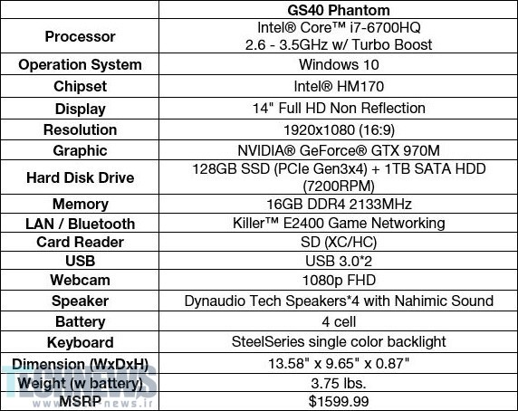 MSI_GS40_Phantom_specs