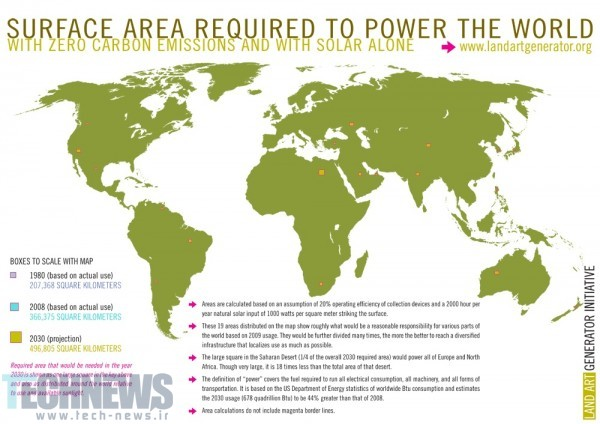 area-required-solar-power-1000x706