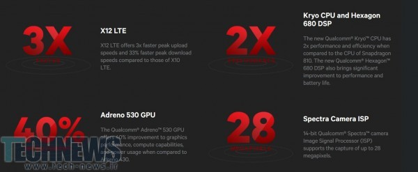 Qualcomm-unveils-the-Snapdragon-820-SoC (1)