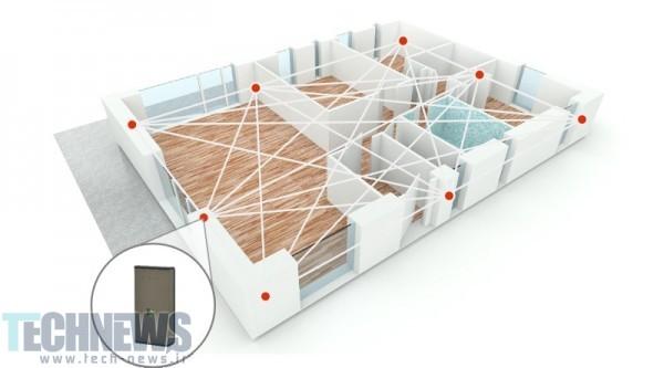 Photo of این سیستم امنیتی، خانه شما را بدون هیچگونه دوربینی زیر نظر خواهد داشت