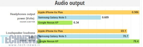 audio-output