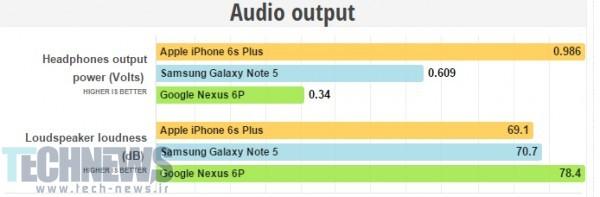 audio-output