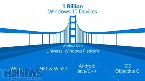 Photo of مایکروسافت هنوز به دنبال راهی برای پُل زدن از iOS به ویندوز 10 است