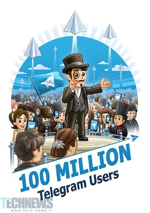 پیامرسان تلگرام ماهیانه بیش از 100 میلیون کاربر فعال دارد
