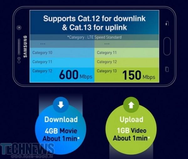 Cat.-12-LTE-modem