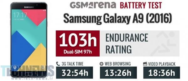 Samsung Galaxy A9 (2016)-27