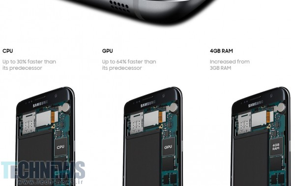 Screeching-fast-mobile-chipsets