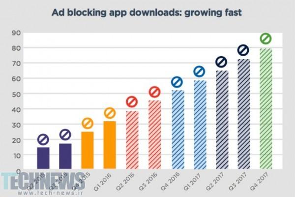 ad-blockers-690x460