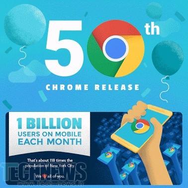 اپلیکیشن موبایل گوگل کروم ماهیانه بیش از 1 میلیون کاربر دارد