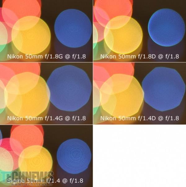 50mm-Lens-Center-Bokeh-Comparison
