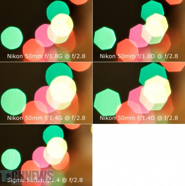 50mm-Lens-Corner-Bokeh-Comparison-at-f2.8