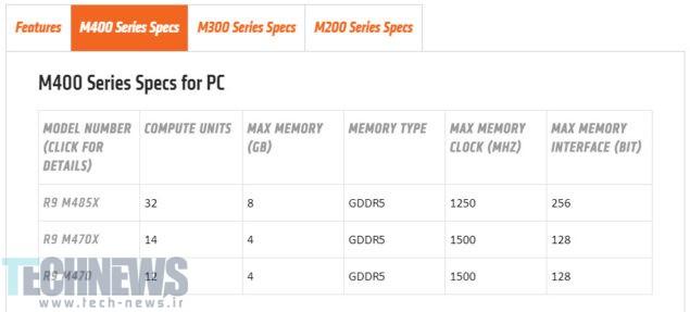 AMD-Radeon-R9-M400-Series-635x287