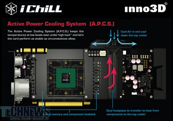 Inno3D Unveils the iChill X4 Ultra Cooling Solution for Next-gen Graphics Cards