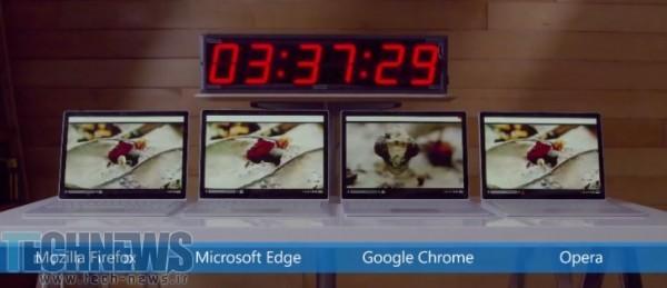 اپرا میگوید مرورگرش مصرف شارژ کمتری نسبت به مرورگر اِج مایکروسافت دارد