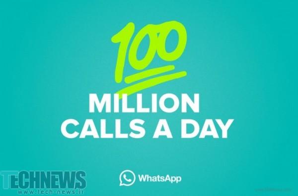 روزانه 100 میلیون تماس صوتی توسط WhatsApp برقرار میشود