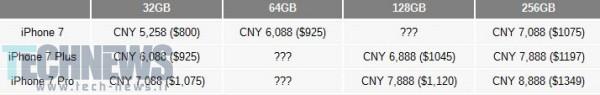 قیمت آیفون 7