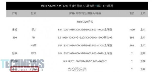 گوشی Redmi 4 شیائومی با چیپست Helio X20 به میدان خواهد آمد