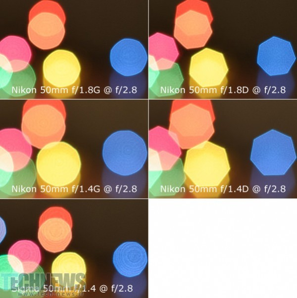 50mm-Lens-Center-Bokeh-Comparison-at-f2.8