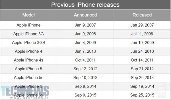 هرآنچه که تاکنون از آیفون ۷ پلاس و ۷ پلاس پرو اپل میدانیم