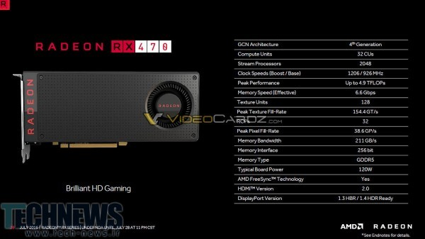 AMD Radeon RX 470 and RX 460 Official Specifications Leaked