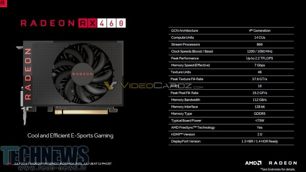 AMD Radeon RX 470 and RX 460 Official Specifications Leaked3